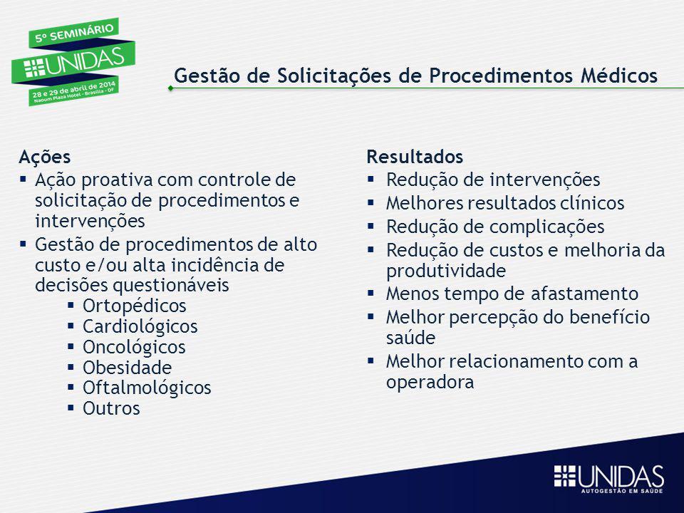 Gestão de Solicitações de Procedimentos Médicos