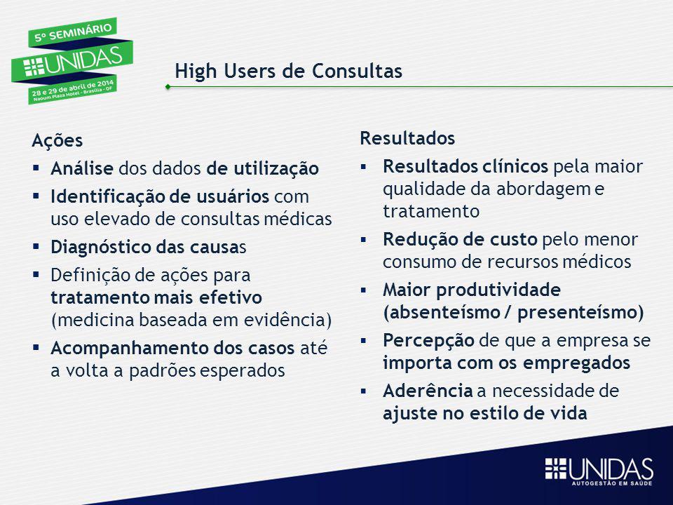 High Users de Consultas