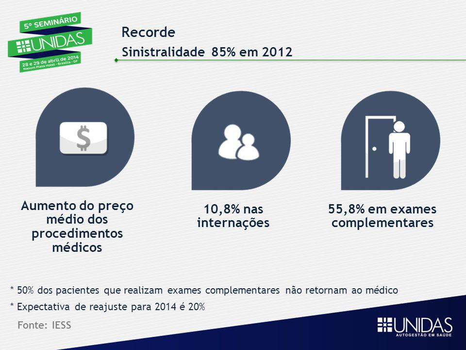 Recorde Sinistralidade 85% em 2012