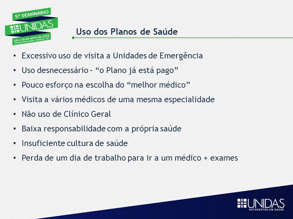 Uso dos Planos de Saúde Excessivo uso de visita a Unidades de Emergência. Uso desnecessário – o Plano já está pago