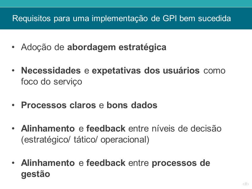 Requisitos para uma implementação de GPI bem sucedida