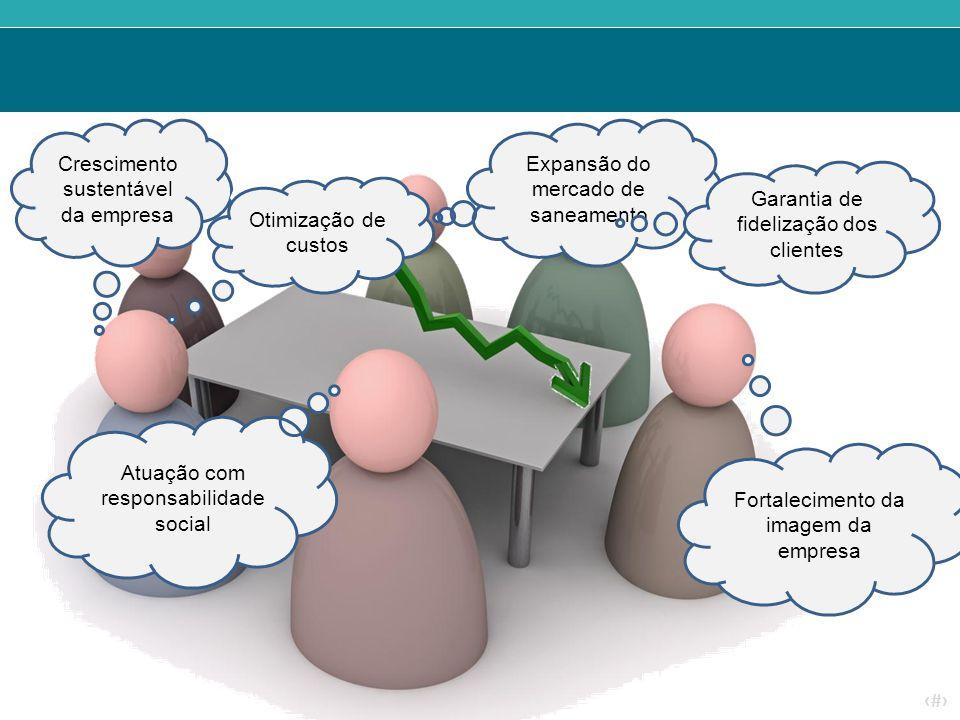 Crescimento sustentável da empresa Expansão do mercado de saneamento