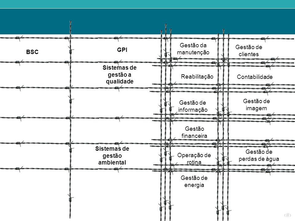 Sistemas de gestão a qualidade Sistemas de gestão ambiental