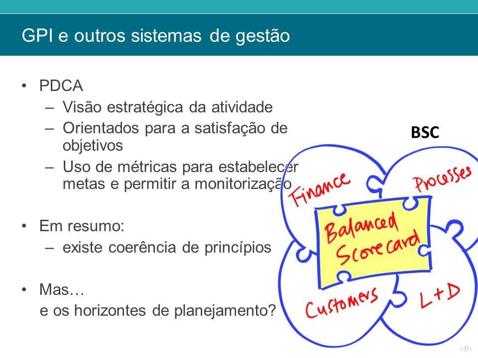 GPI e outros sistemas de gestão