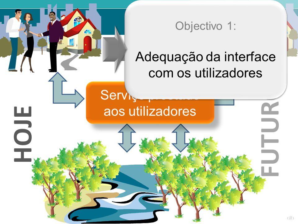 Adequação da interface com os utilizadores