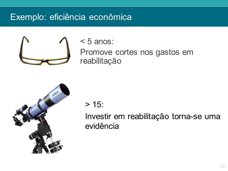 Exemplo: eficiência econômica