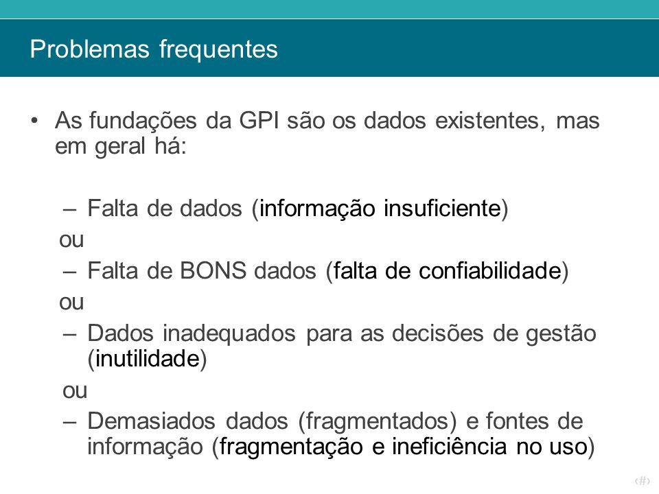 Problemas frequentes As fundações da GPI são os dados existentes, mas em geral há: Falta de dados (informação insuficiente)