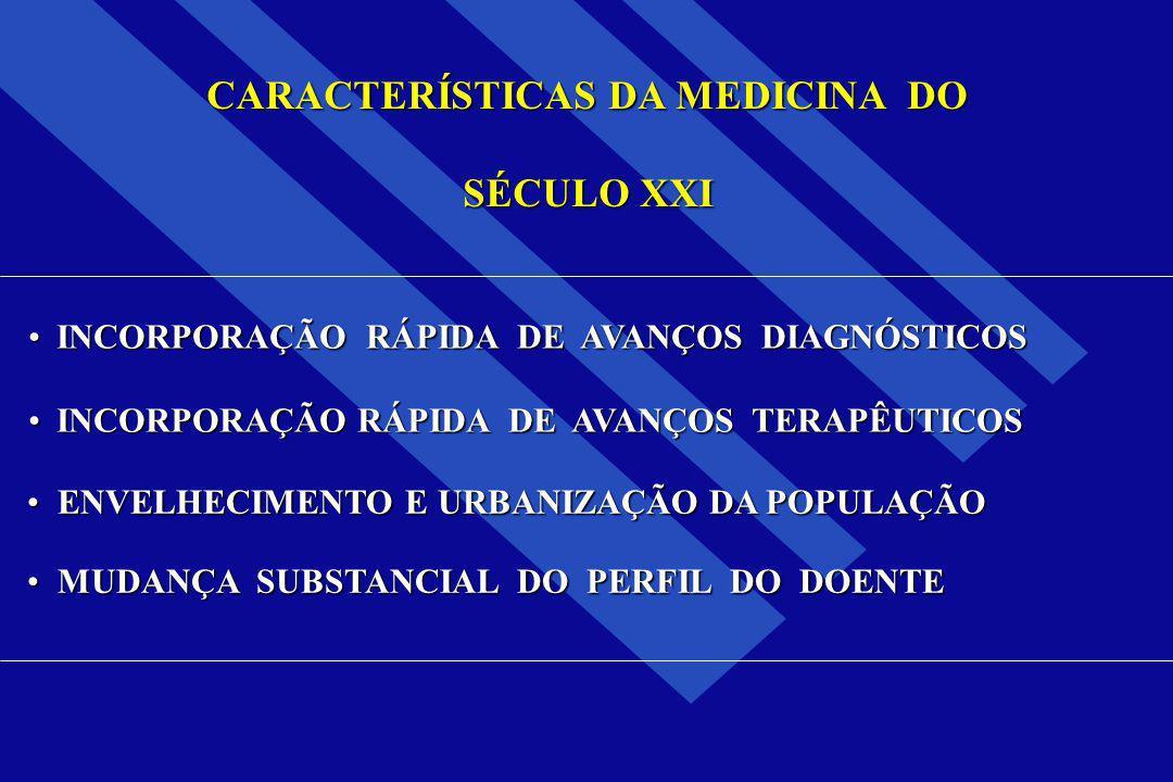 CARACTERÍSTICAS DA MEDICINA DO