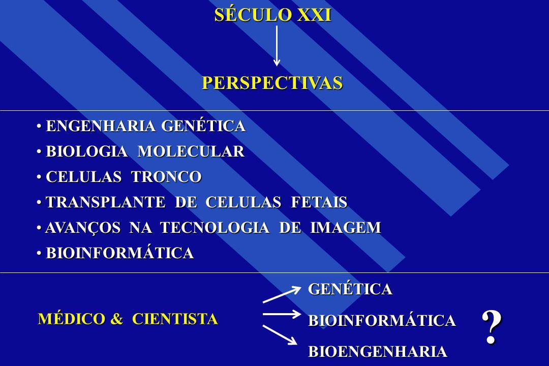 SÉCULO XXI PERSPECTIVAS ENGENHARIA GENÉTICA BIOLOGIA MOLECULAR