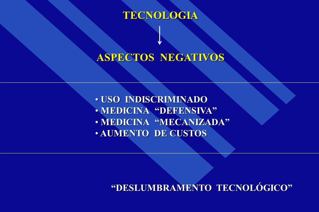 TECNOLOGIA ASPECTOS NEGATIVOS