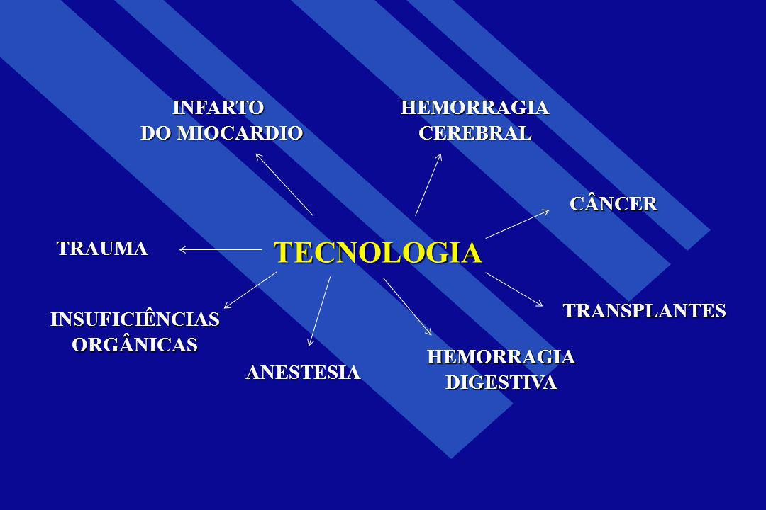 TECNOLOGIA INFARTO DO MIOCARDIO HEMORRAGIA CEREBRAL CÂNCER TRAUMA