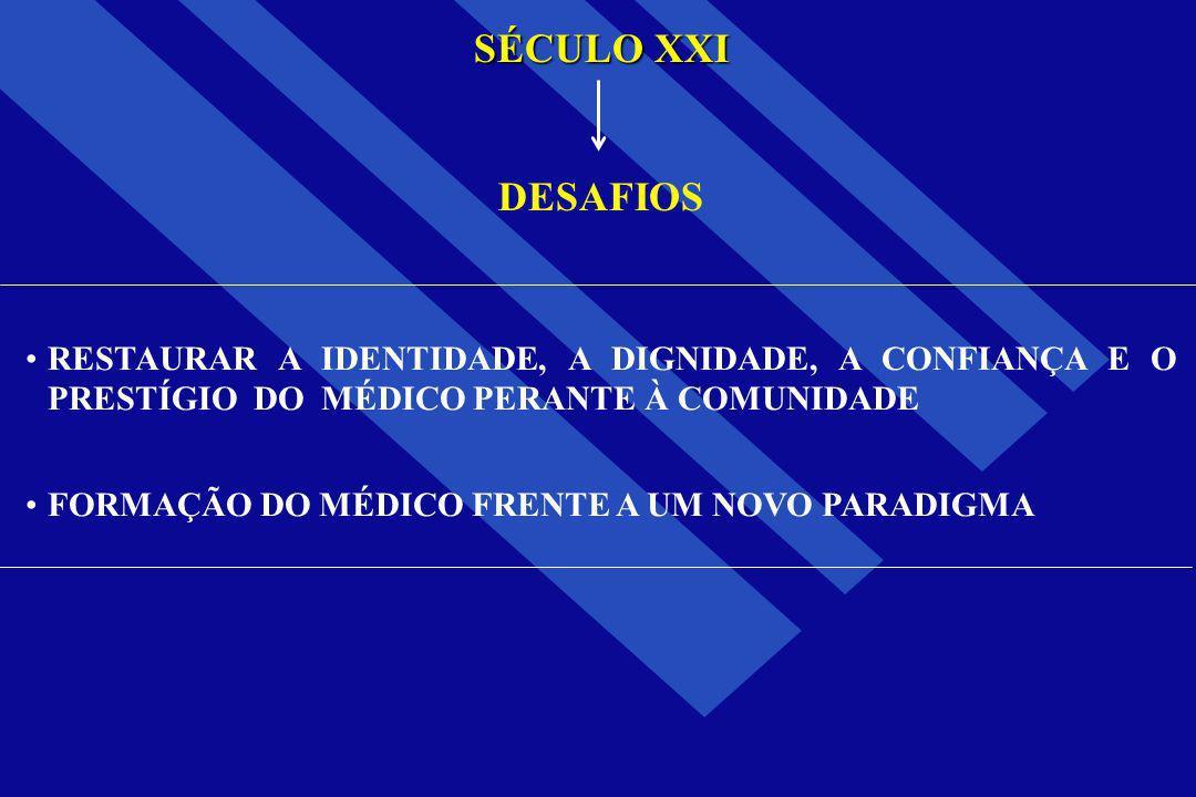 SÉCULO XXI DESAFIOS. RESTAURAR A IDENTIDADE, A DIGNIDADE, A CONFIANÇA E O PRESTÍGIO DO MÉDICO PERANTE À COMUNIDADE.