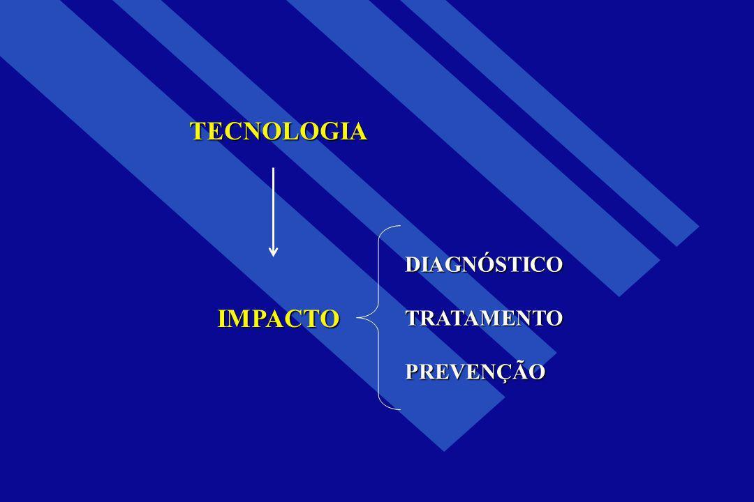 TECNOLOGIA IMPACTO DIAGNÓSTICO TRATAMENTO PREVENÇÃO