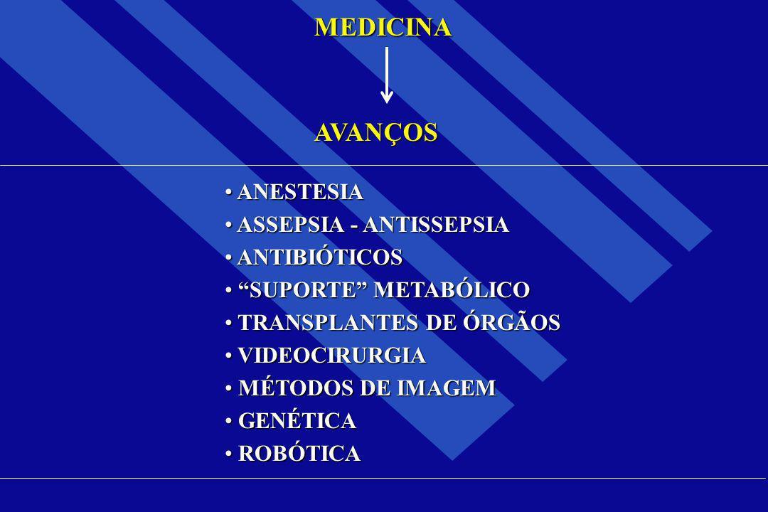 MEDICINA AVANÇOS ANESTESIA ASSEPSIA - ANTISSEPSIA ANTIBIÓTICOS