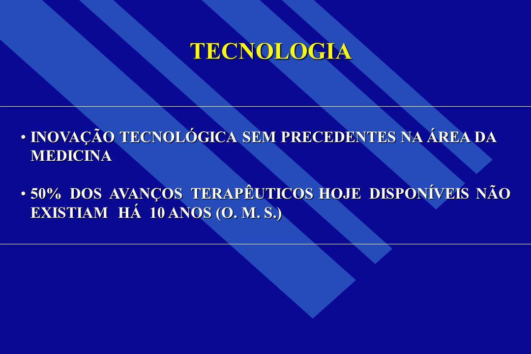 TECNOLOGIA INOVAÇÃO TECNOLÓGICA SEM PRECEDENTES NA ÁREA DA MEDICINA