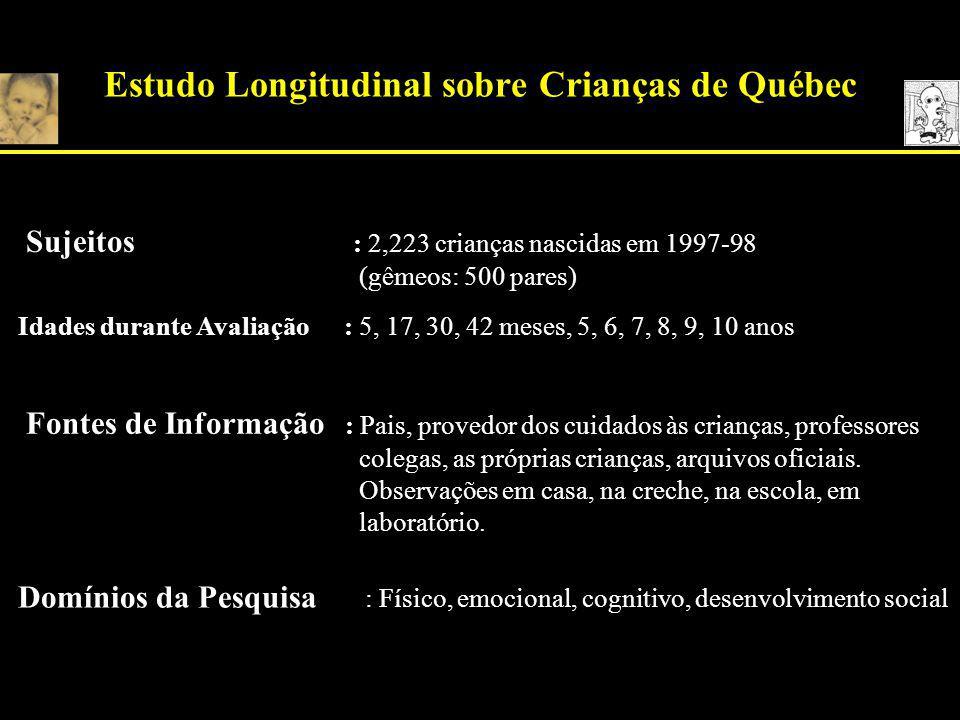 Estudo Longitudinal sobre Crianças de Québec