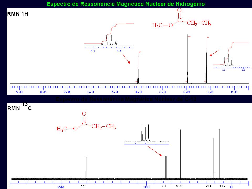 Espectro de Ressonância Magnética Nuclear de Hidrogênio