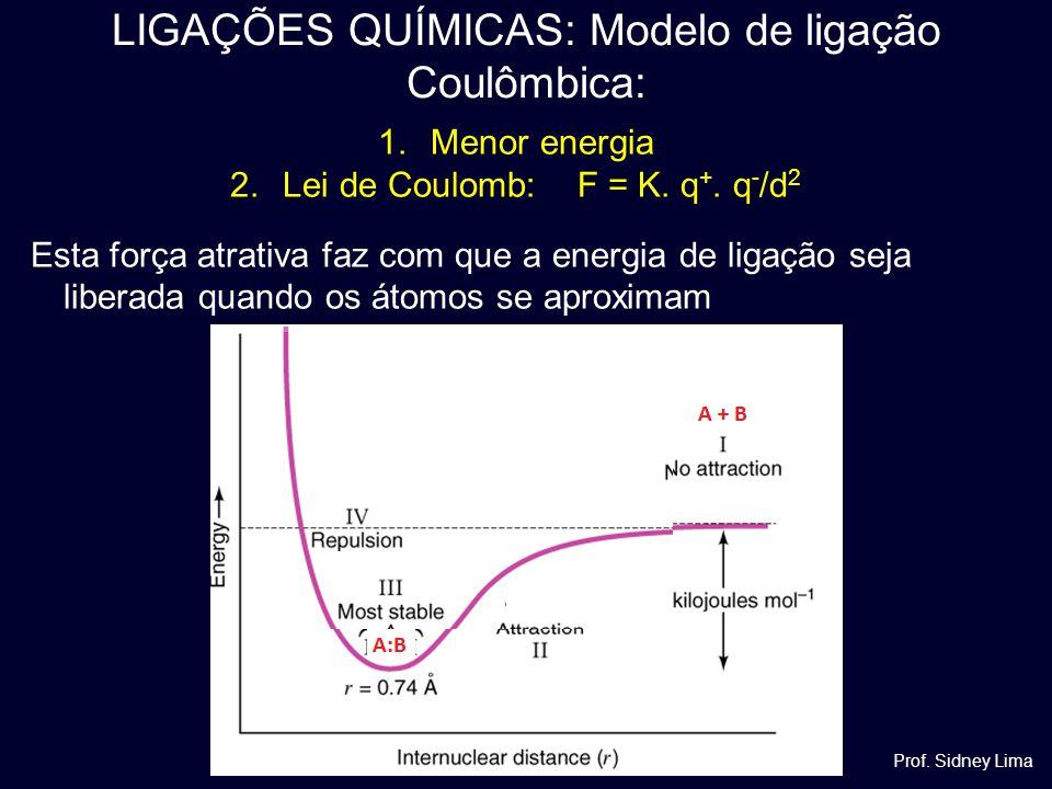 LIGAÇÕES QUÍMICAS: Modelo de ligação Coulômbica: