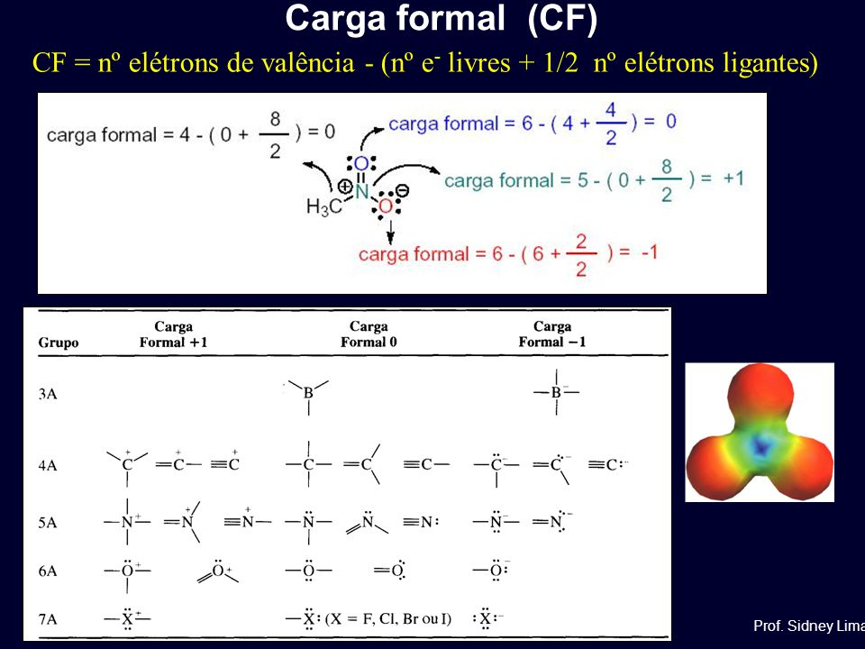 Carga formal (CF) CF = nº elétrons de valência - (nº e- livres + 1/2 nº elétrons ligantes) Prof.