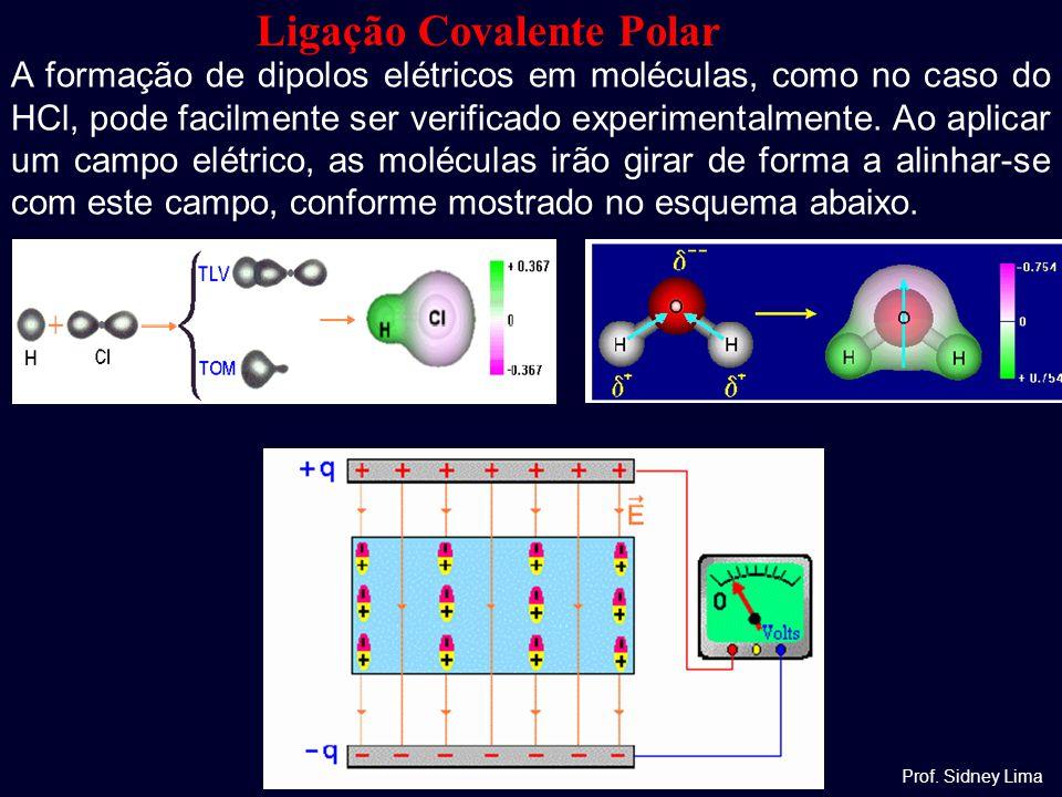 Ligação Covalente Polar
