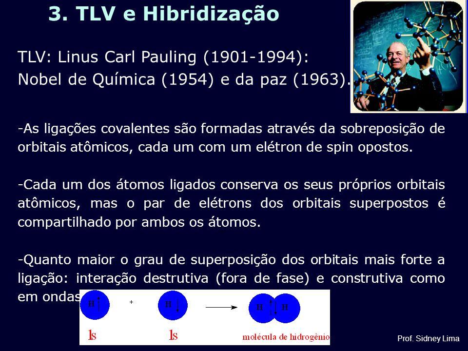 3. TLV e Hibridização TLV: Linus Carl Pauling (1901-1994):