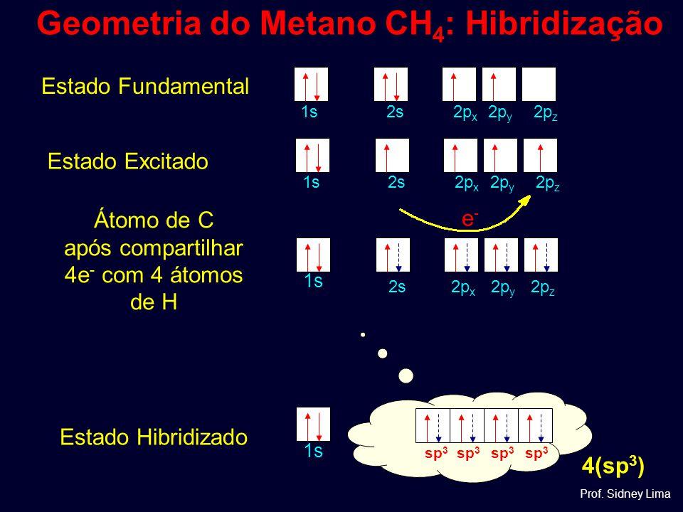 após compartilhar 4e- com 4 átomos de H