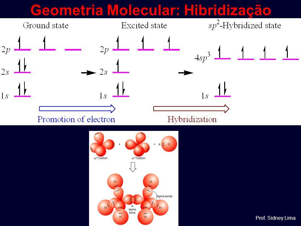 Geometria Molecular: Hibridização