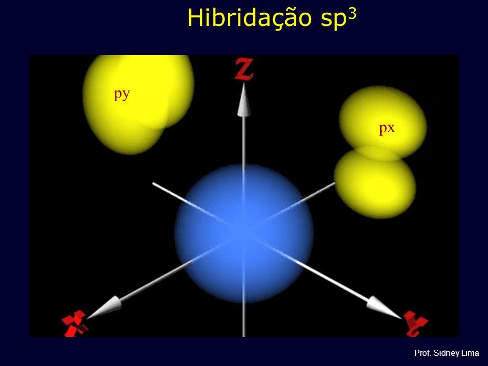 Hibridação sp3 py px Prof. Sidney Lima