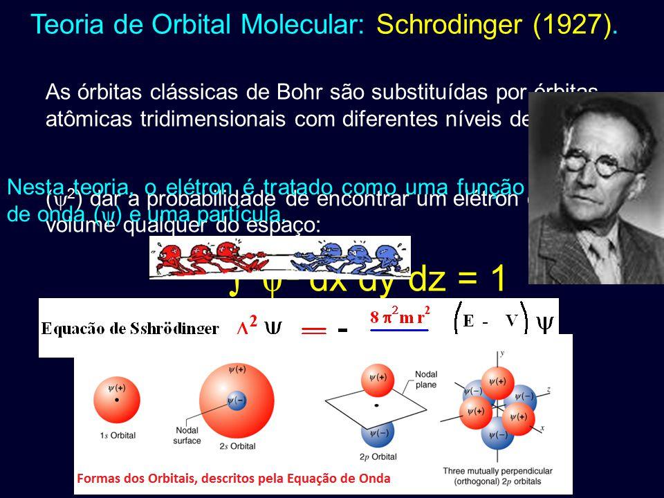  2 dx dy dz = 1 Teoria de Orbital Molecular: Schrodinger (1927).
