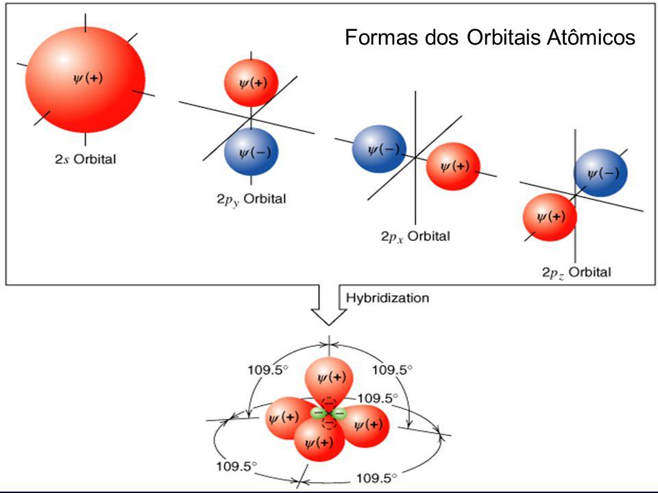 Formas dos Orbitais Atômicos