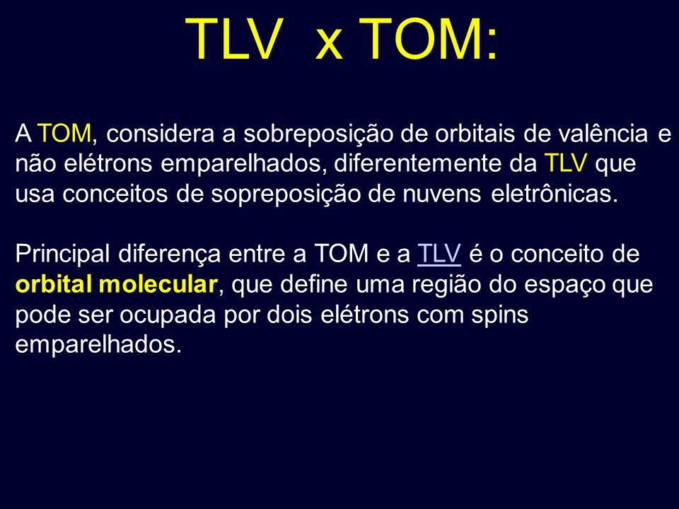 TLV x TOM: