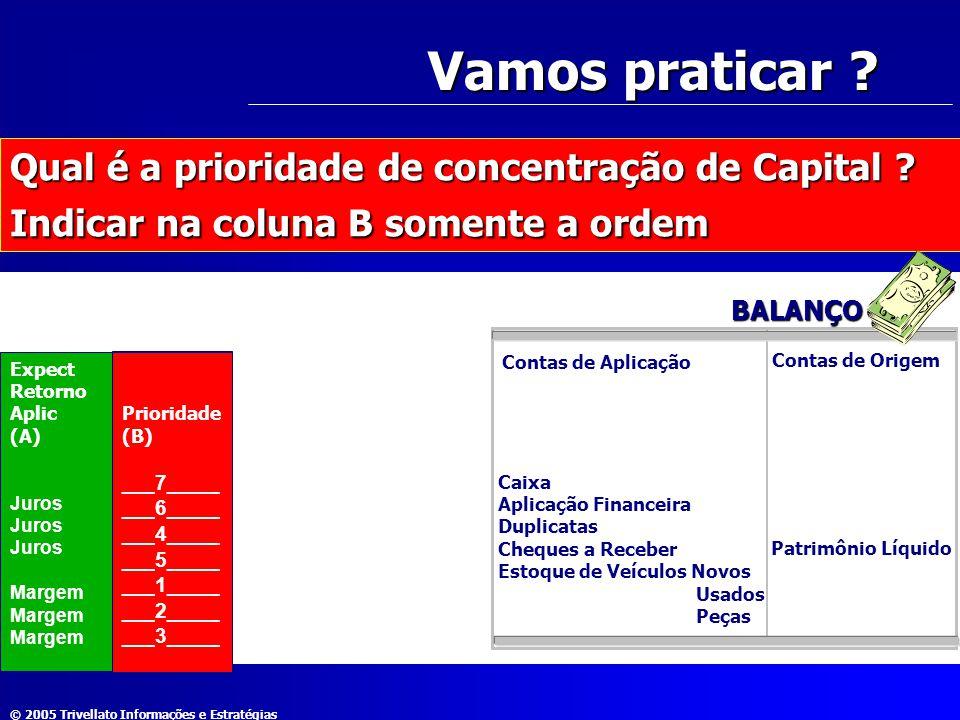 Vamos praticar Qual é a prioridade de concentração de Capital Indicar na coluna B somente a ordem.
