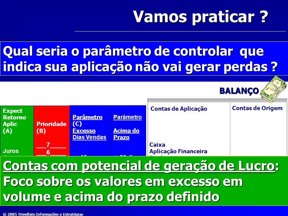 Vamos praticar Qual seria o parâmetro de controlar que indica sua aplicação não vai gerar perdas