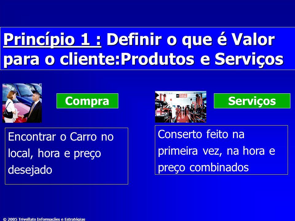Princípio 1 : Definir o que é Valor para o cliente:Produtos e Serviços
