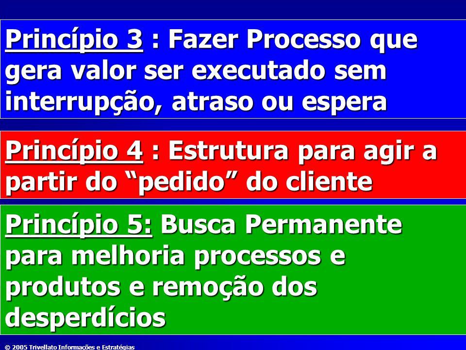 Princípio 3 : Fazer Processo que gera valor ser executado sem interrupção, atraso ou espera