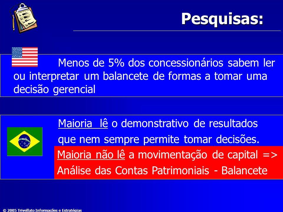 Pesquisas: Menos de 5% dos concessionários sabem ler ou interpretar um balancete de formas a tomar uma decisão gerencial.