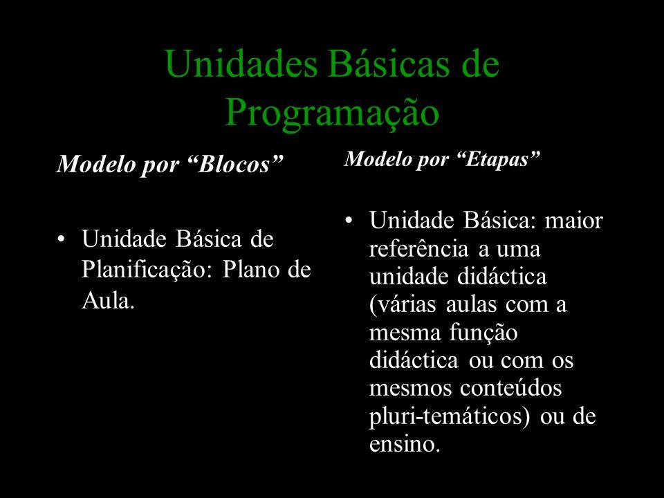 Unidades Básicas de Programação