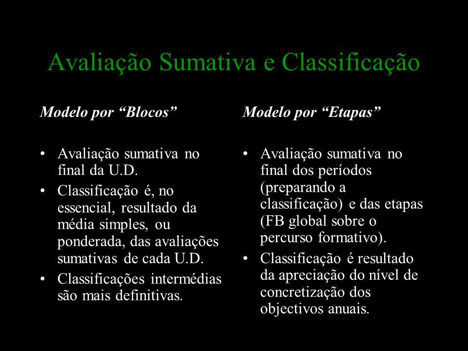 Avaliação Sumativa e Classificação