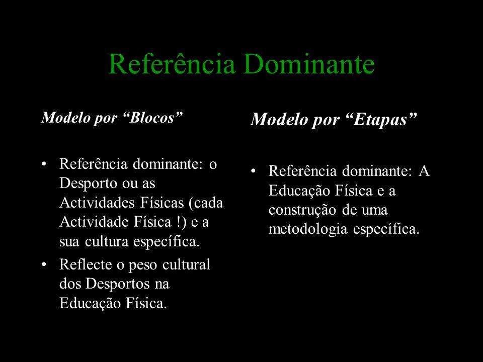 Referência Dominante Modelo por Etapas Modelo por Blocos