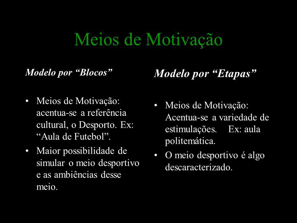Meios de Motivação Modelo por Etapas Modelo por Blocos