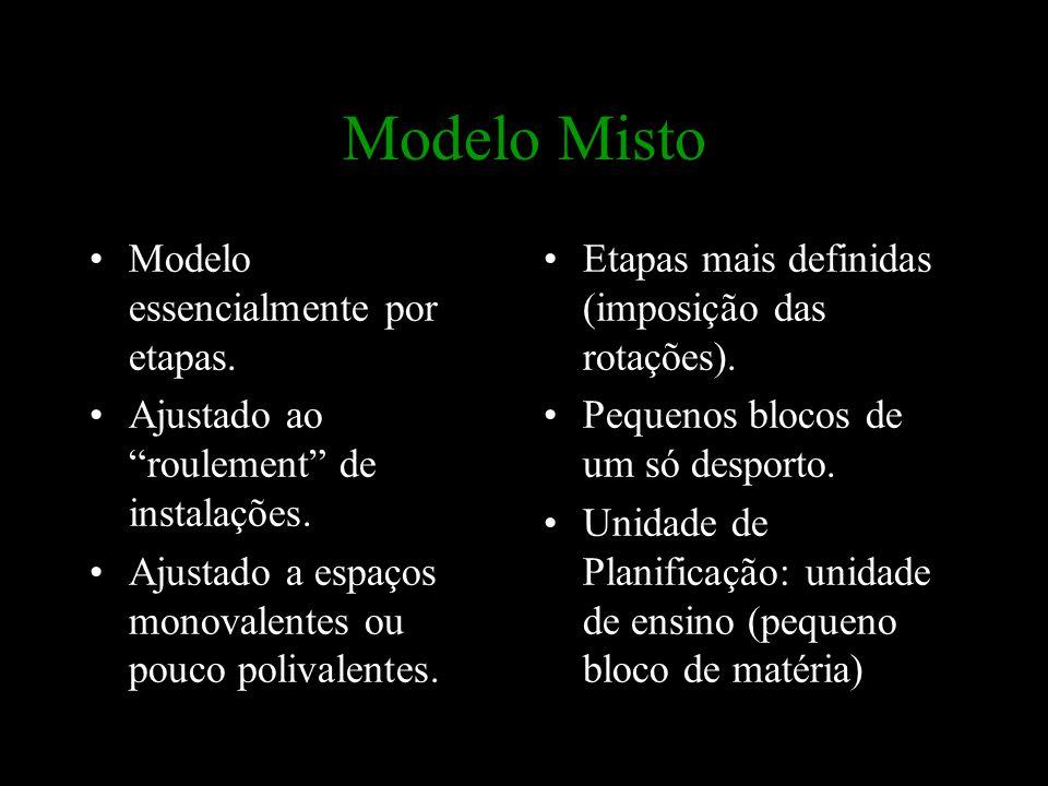 Modelo Misto Modelo essencialmente por etapas.