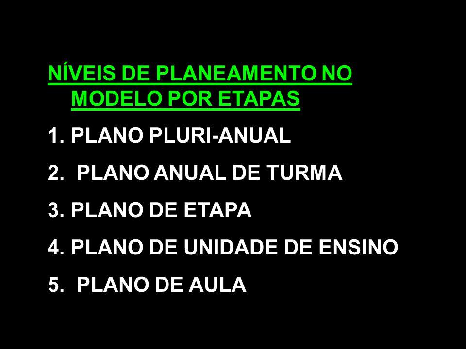 NÍVEIS DE PLANEAMENTO NO MODELO POR ETAPAS
