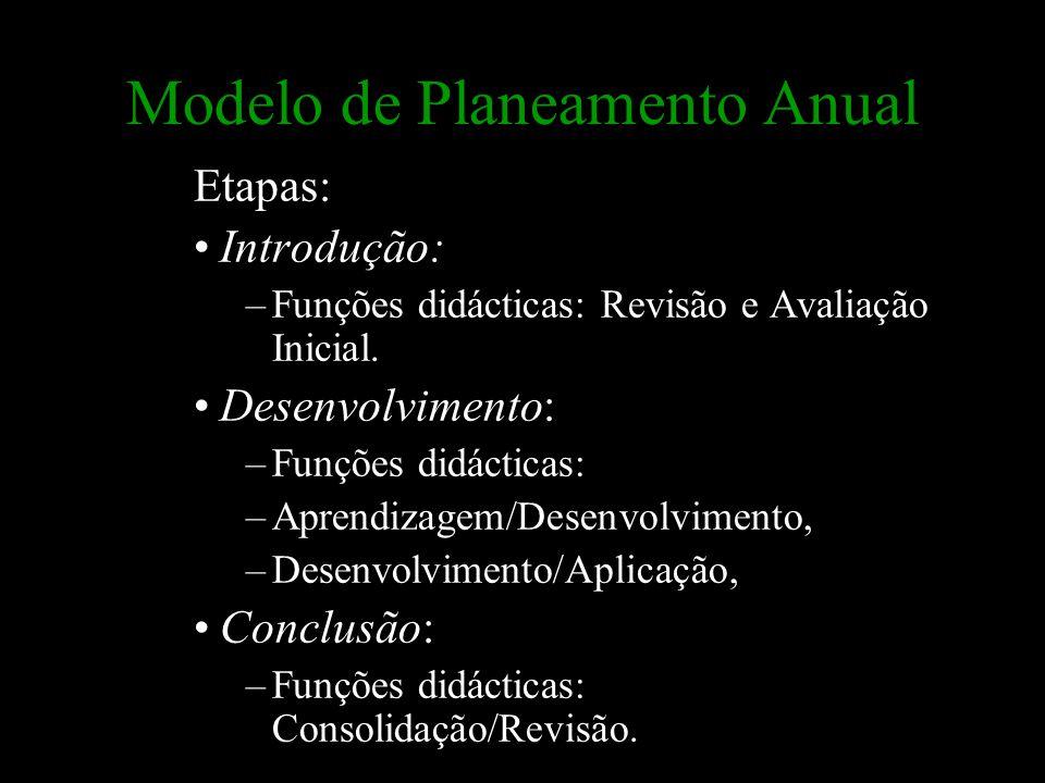 Modelo de Planeamento Anual