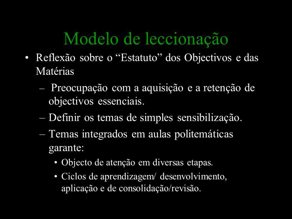 Modelo de leccionação Reflexão sobre o Estatuto dos Objectivos e das Matérias. Preocupação com a aquisição e a retenção de objectivos essenciais.