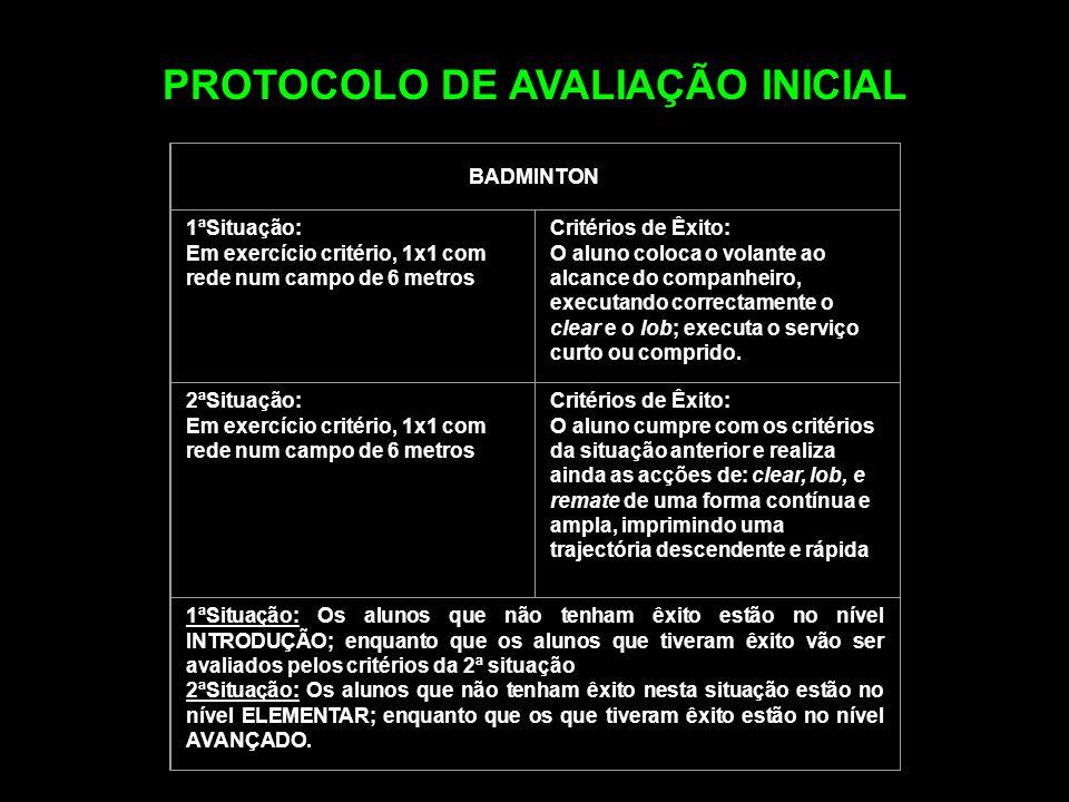 PROTOCOLO DE AVALIAÇÃO INICIAL