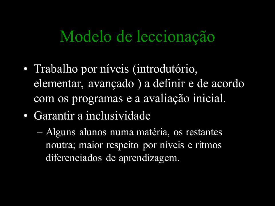 Modelo de leccionação Trabalho por níveis (introdutório, elementar, avançado ) a definir e de acordo com os programas e a avaliação inicial.