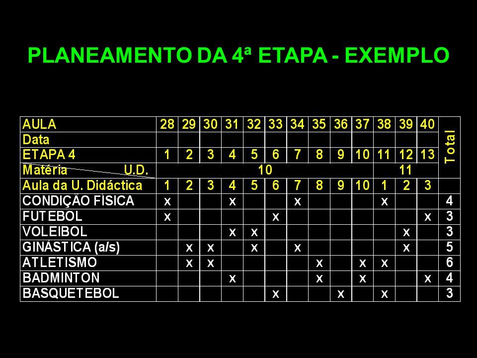 PLANEAMENTO DA 4ª ETAPA - EXEMPLO
