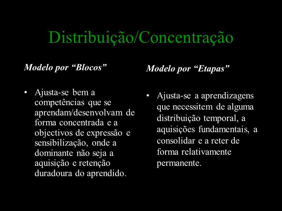 Distribuição/Concentração