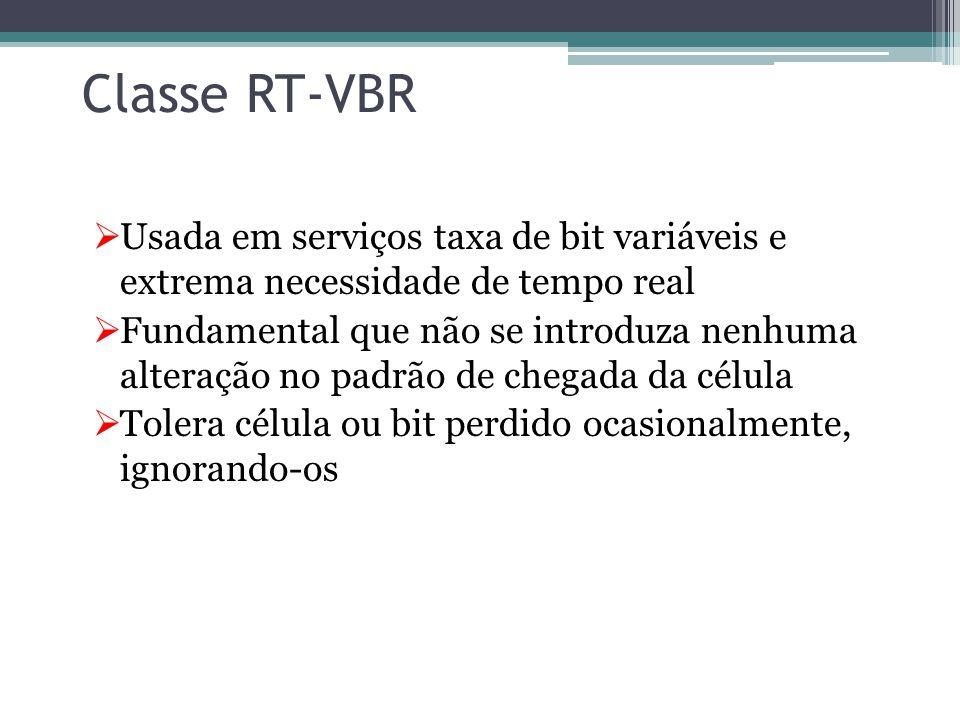 Classe RT-VBR Usada em serviços taxa de bit variáveis e extrema necessidade de tempo real.