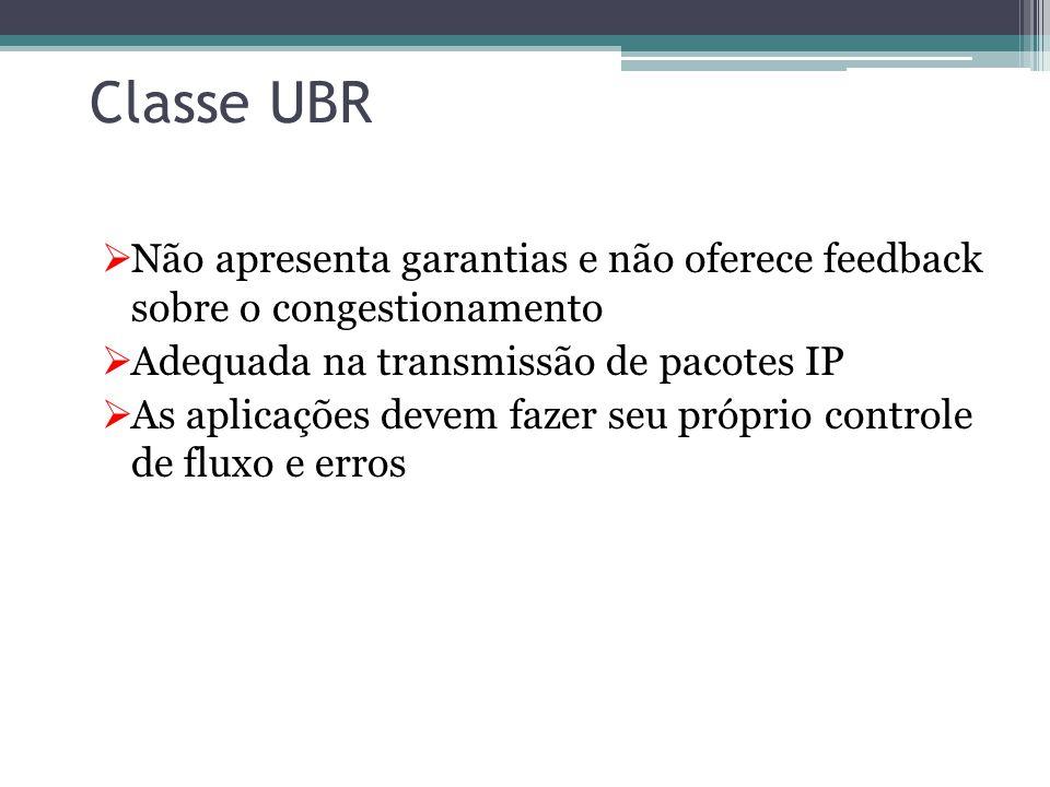 Classe UBR Não apresenta garantias e não oferece feedback sobre o congestionamento. Adequada na transmissão de pacotes IP.
